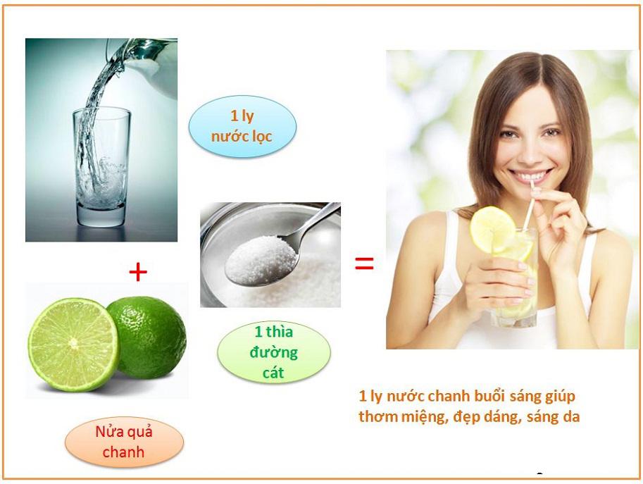 lợi ích từ việc uống nước chanh mỗi sáng