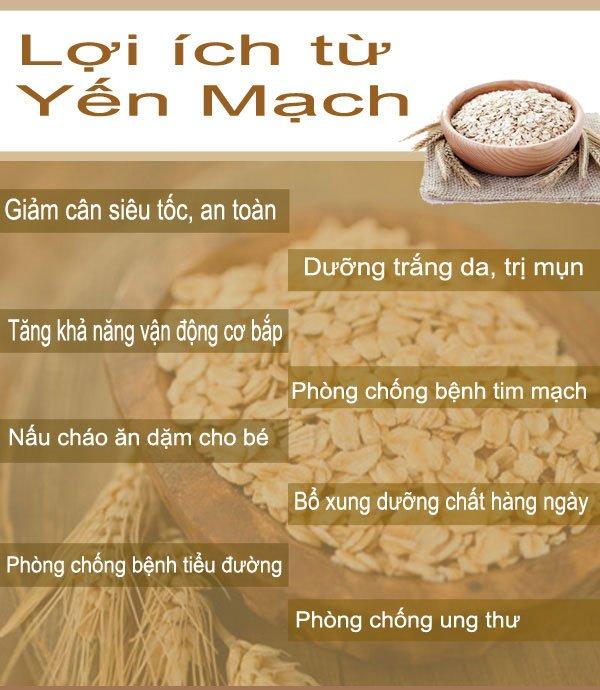 lợi ích khi ăn bột yến mạch