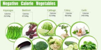 Các loại rau tốt nhất để giảm cân