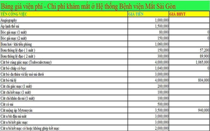Bảng giá Bệnh viện Mắt Sài Gòn
