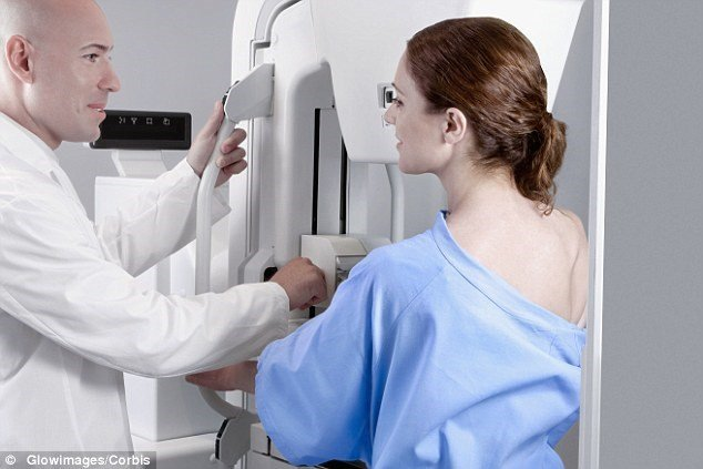 Cách kiểm tra ung thư vú tại nhà