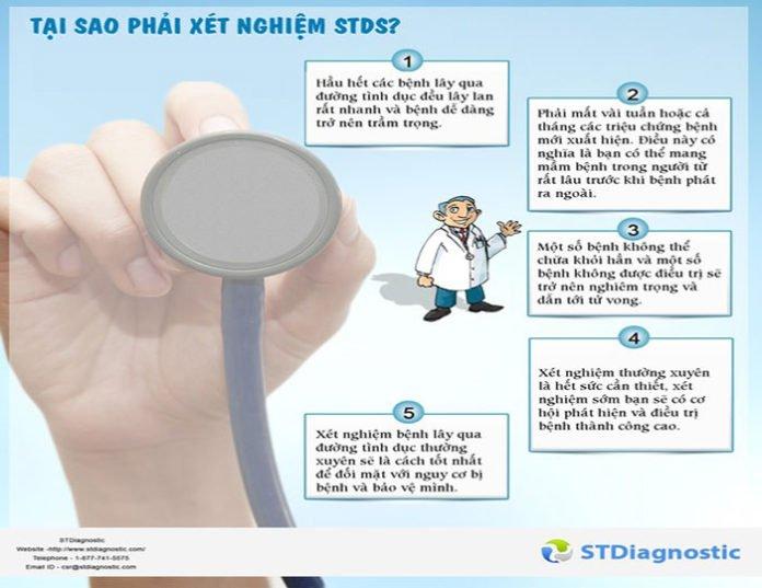 Khi nào nên kiểm tra STDs