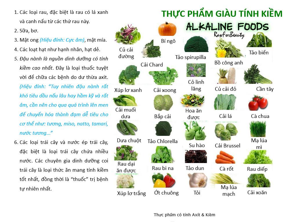 Cân bằng độ pH Thực phẩm có tính kiềm