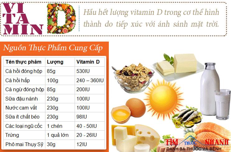 vitamin-D-tot-cho-suc-khoe