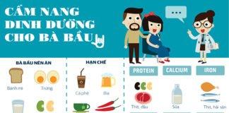 Thực phẩm tăng cường khả năng sinh sản: