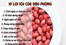 10 Lợi ích bất ngờ của đậu phộng với sức khỏe