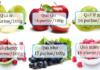 Các loại trái cây làm giảm axit uric
