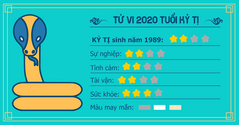 Tử vi tuổi kỷ tỵ 1989 năm 2020